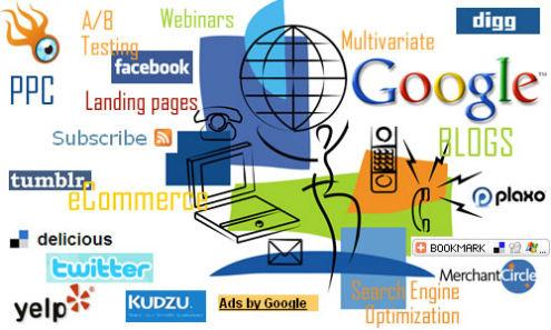Добрата маркетингова стратегия води до реализиране повече продажби!